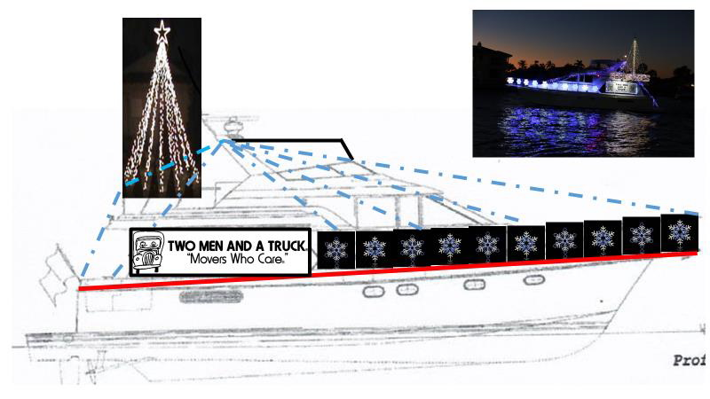 An image of the plans for Two Men and A Truck's Winterfest Parade entry.